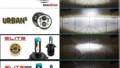 Headlight-CyromMotor-18P3-489x633-390x220 تحلیلی بر شرکت تولید چراغ های خودروی Cyron Motor دانش و فناوری مجله خودرو موتور سیکلت   وردنگار